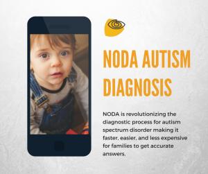 Behavior Imaging NODA diagnosis distance